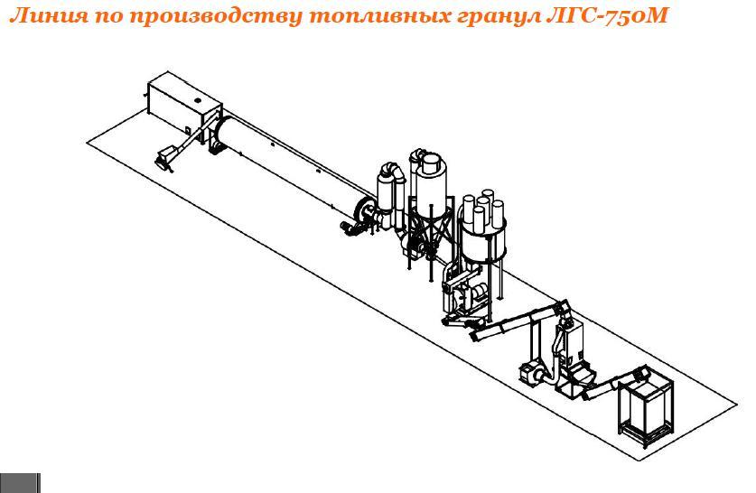 Заказать линию по производству лкм